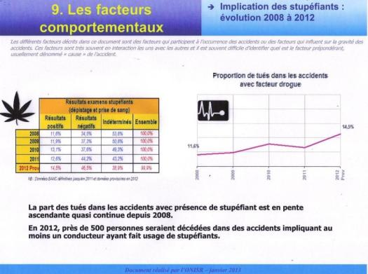 Implication_stups_2008_2012 janvier 2013