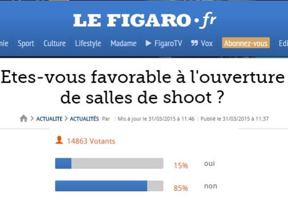 Figaro sondage salle de shoot