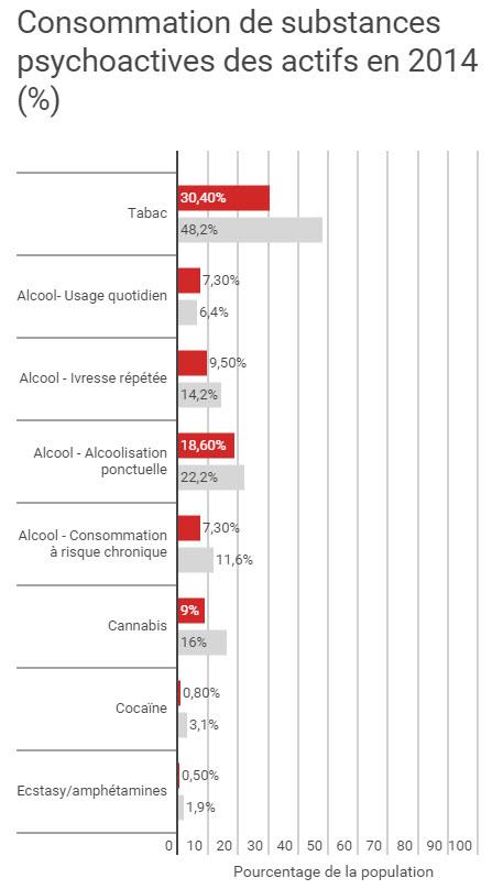 2015-10-22 alcool et métiers